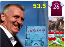 Podcast Dean Smith Aston Villa Manager